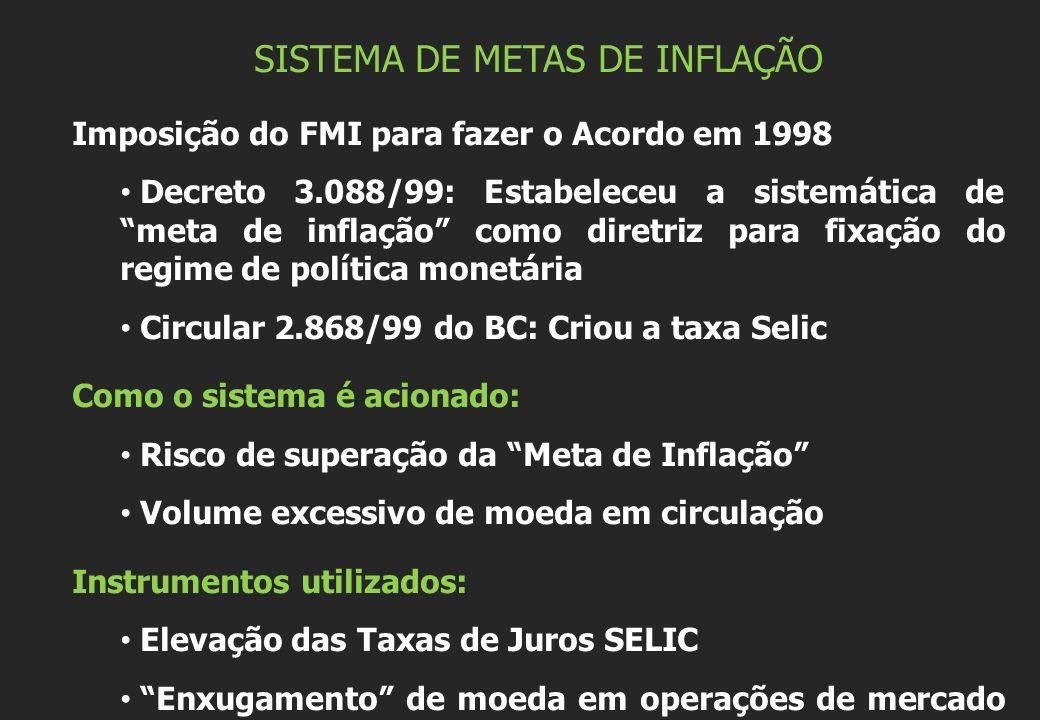 SISTEMA DE METAS DE INFLAÇÃO
