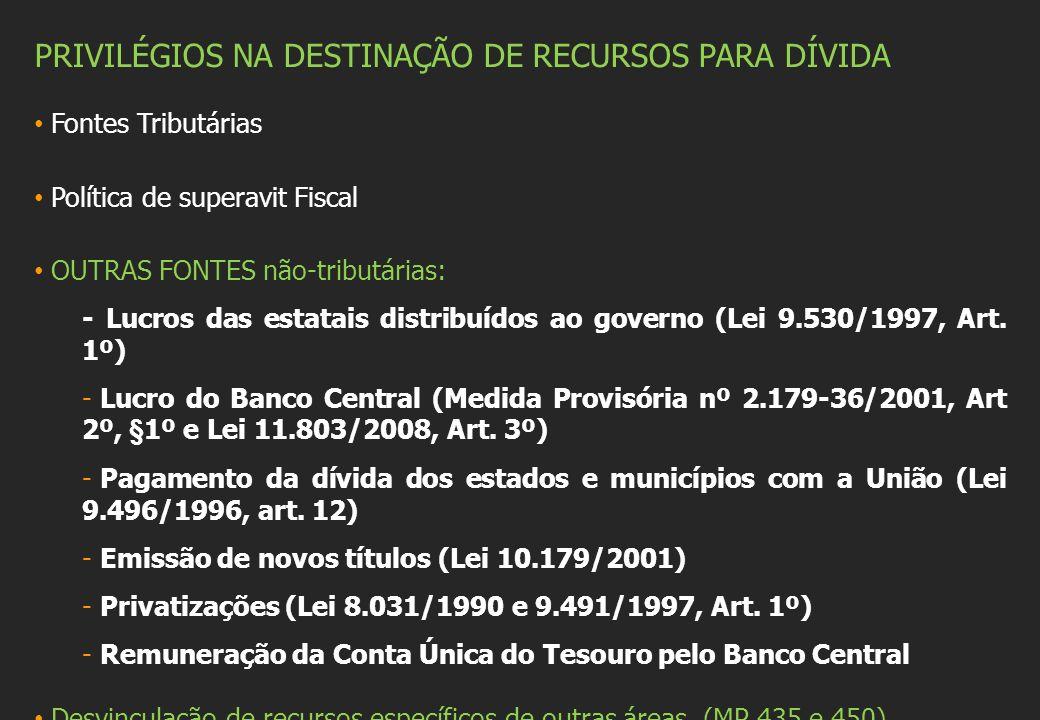 PRIVILÉGIOS NA DESTINAÇÃO DE RECURSOS PARA DÍVIDA