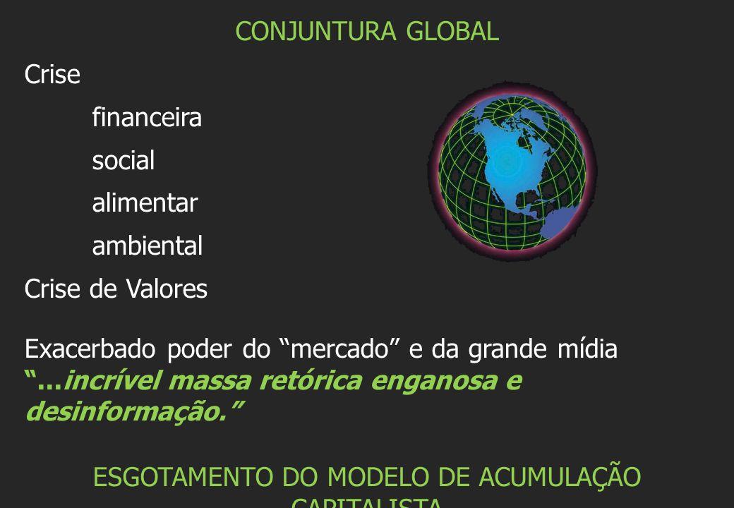 ESGOTAMENTO DO MODELO DE ACUMULAÇÃO CAPITALISTA