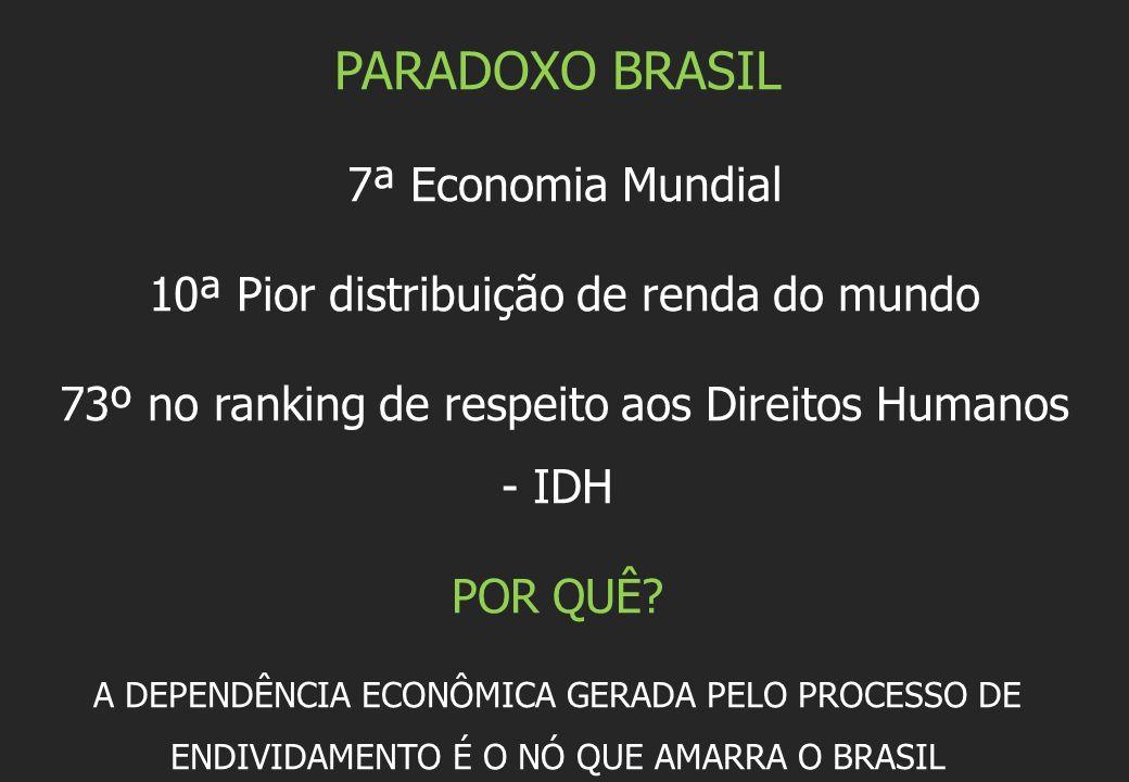 PARADOXO BRASIL 7ª Economia Mundial