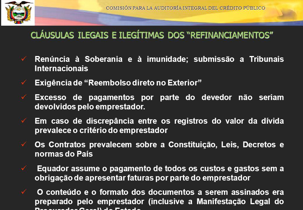 CLÁUSULAS ILEGAIS E ILEGÍTIMAS DOS REFINANCIAMENTOS