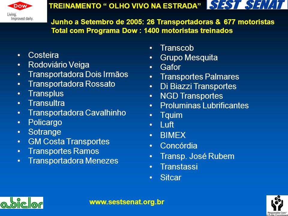 Proluminas Lubrificantes Tquim Luft BIMEX Concórdia Transp. José Rubem