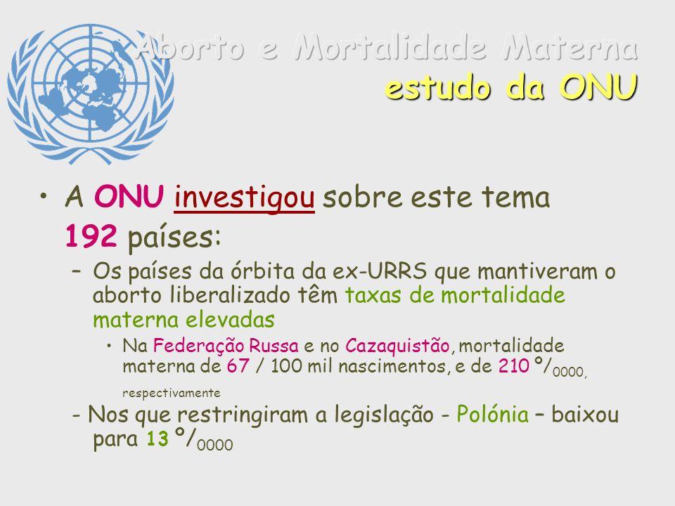 Aborto e Mortalidade Materna estudo da ONU