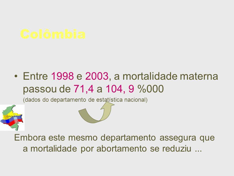 ColômbiaEntre 1998 e 2003, a mortalidade materna passou de 71,4 a 104, 9 %000. (dados do departamento de estatística nacional)