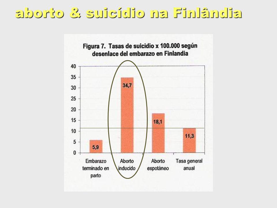 aborto & suicídio na Finlândia