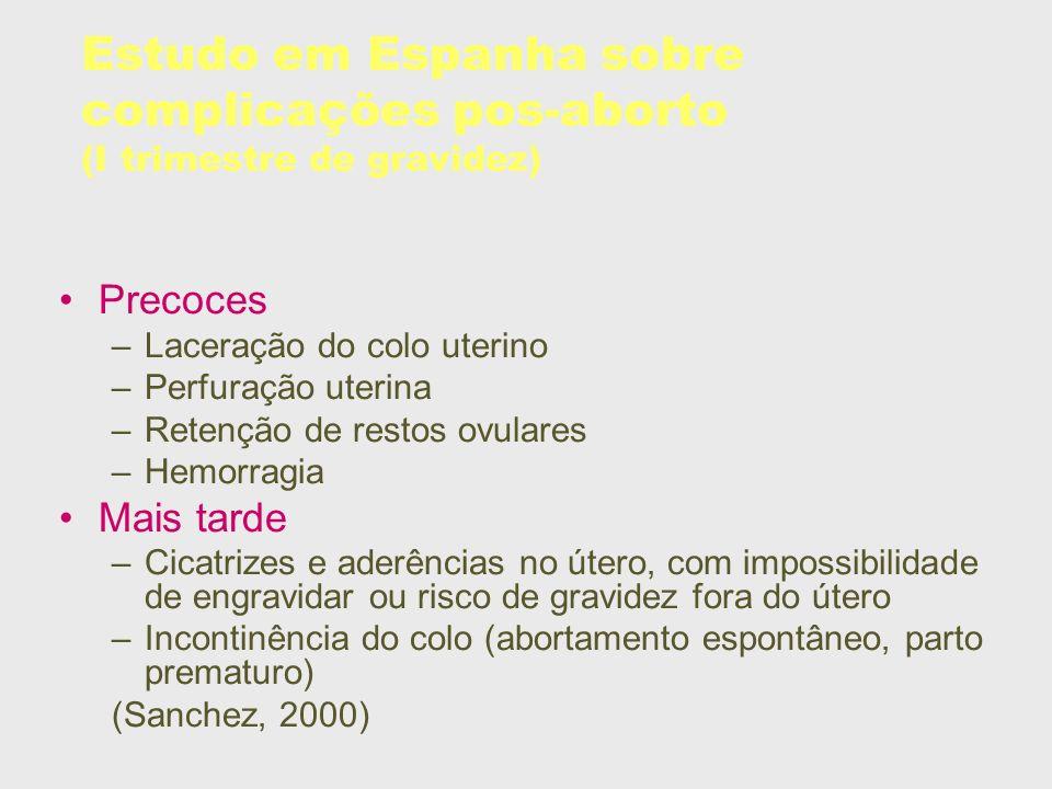 Estudo em Espanha sobre complicações pos-aborto (I trimestre de gravidez)