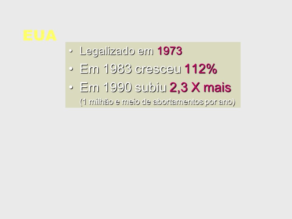 EUA Em 1983 cresceu 112% Em 1990 subiu 2,3 X mais Legalizado em 1973