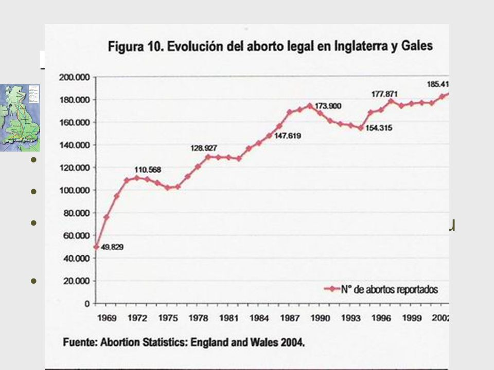 Reino Unido Cresceu 272% desde a legalização
