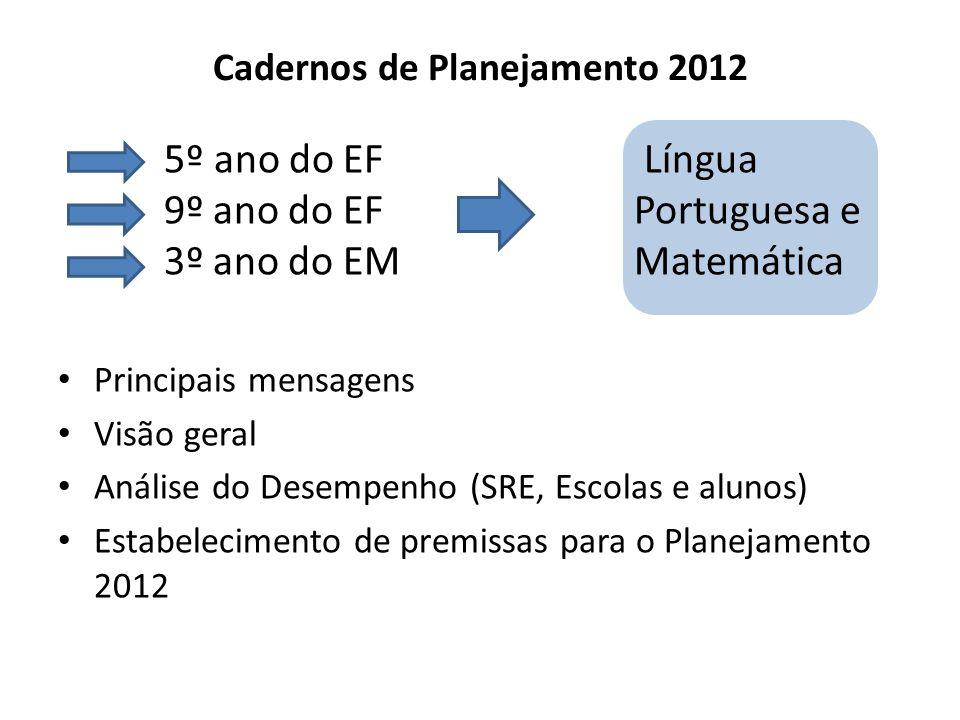 Cadernos de Planejamento 2012