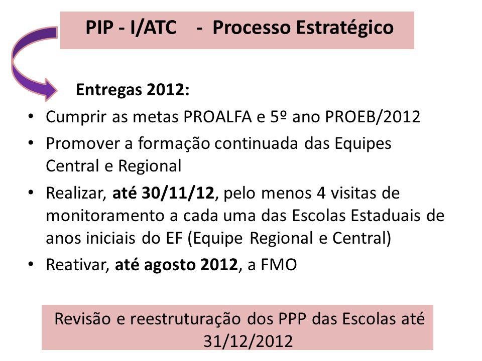 PIP - I/ATC - Processo Estratégico