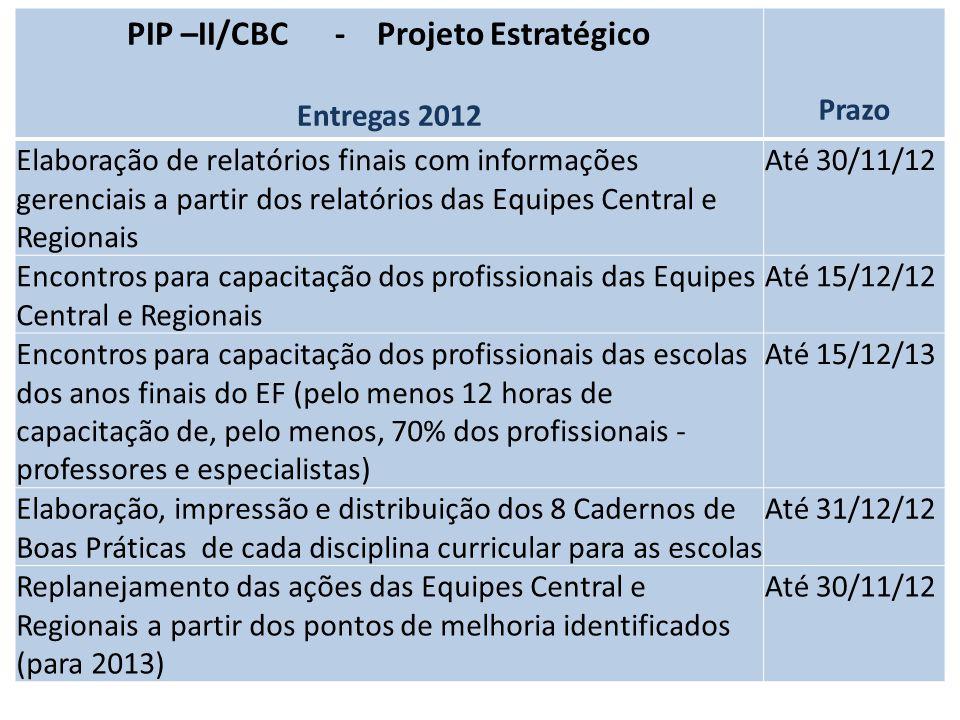 PIP –II/CBC - Projeto Estratégico
