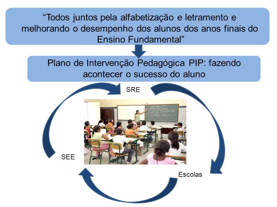 Todos juntos pela alfabetização e letramento e melhorando o desempenho dos alunos dos anos finais do