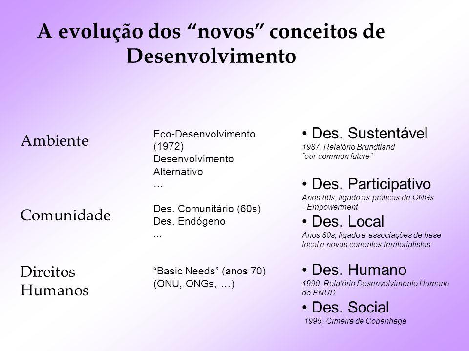 A evolução dos novos conceitos de Desenvolvimento