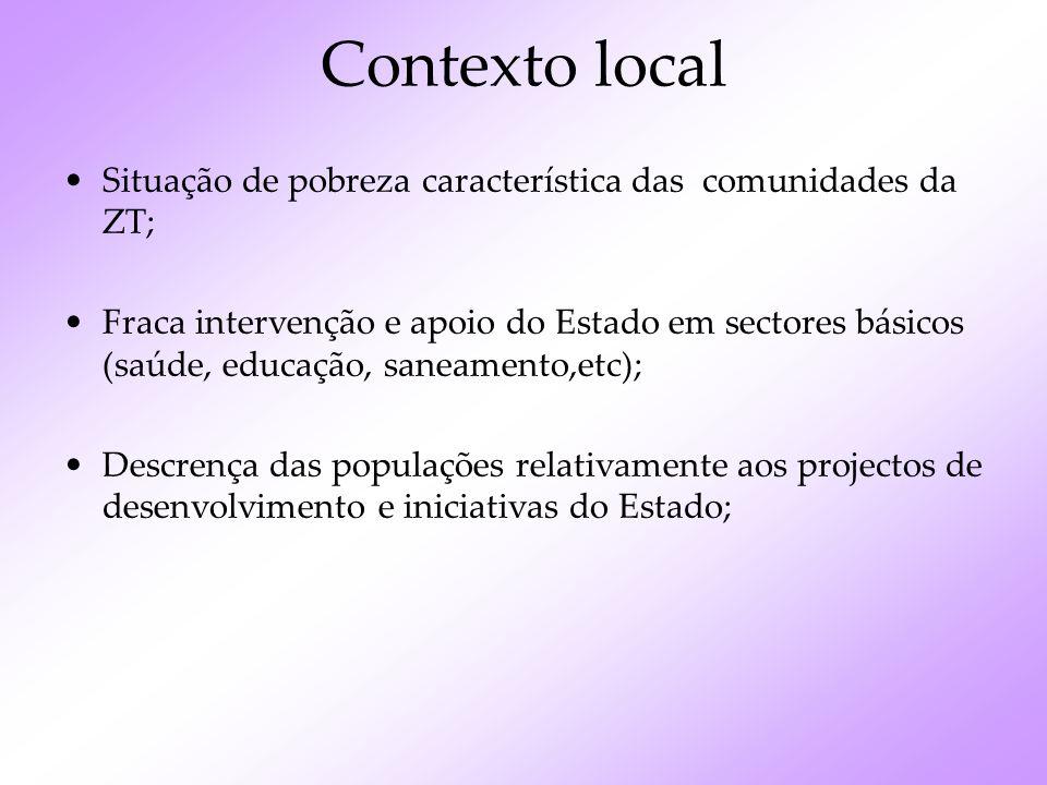 Contexto local Situação de pobreza característica das comunidades da ZT;