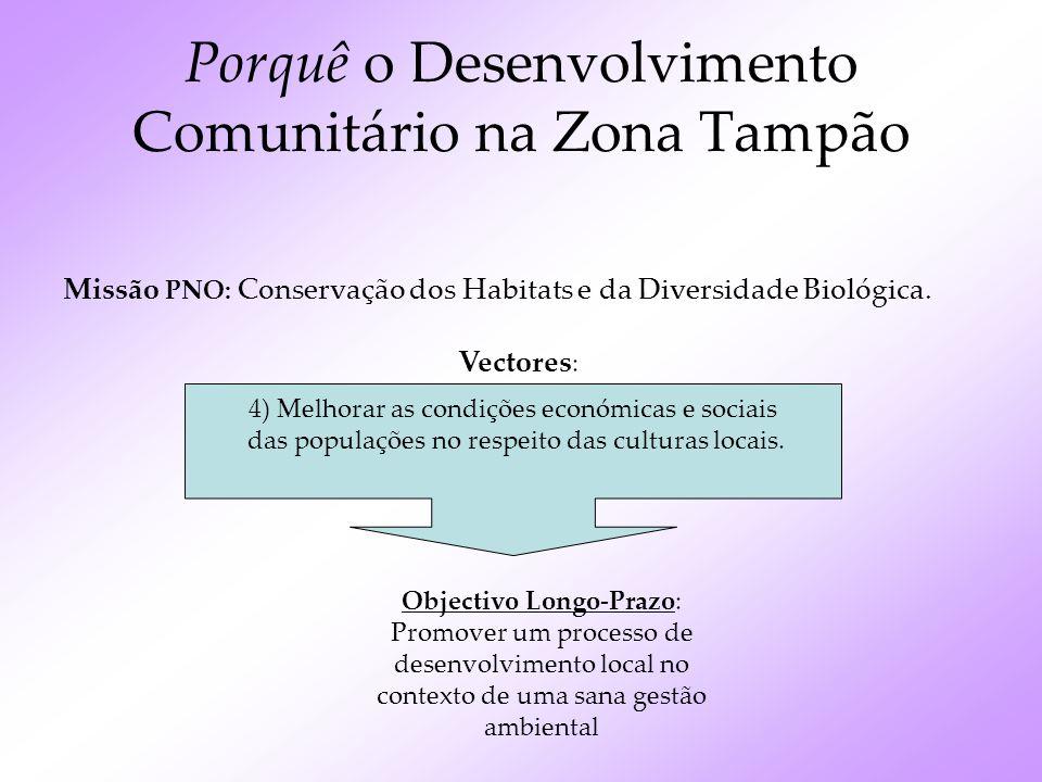 Porquê o Desenvolvimento Comunitário na Zona Tampão