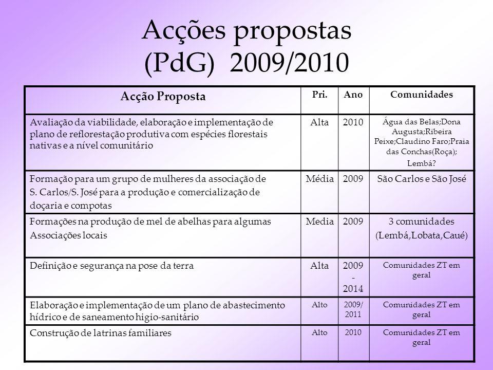 Acções propostas (PdG) 2009/2010