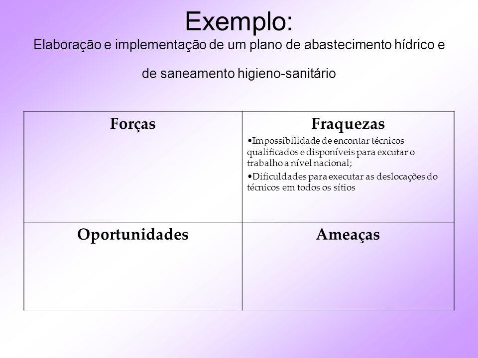 Exemplo: Elaboração e implementação de um plano de abastecimento hídrico e de saneamento higieno-sanitário
