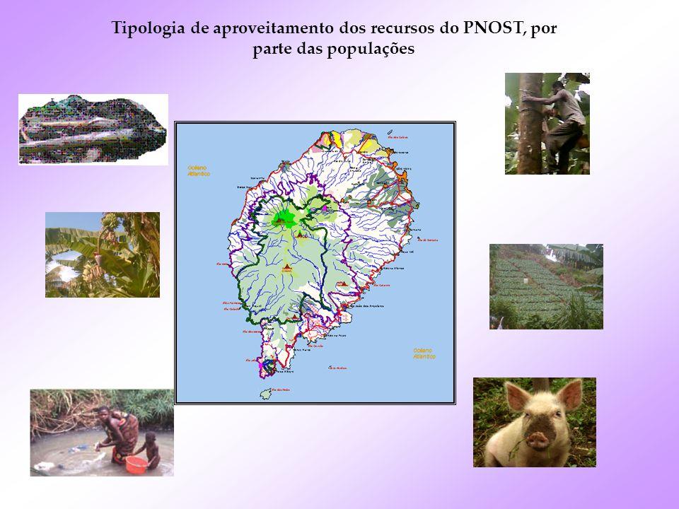 Tipologia de aproveitamento dos recursos do PNOST, por parte das populações