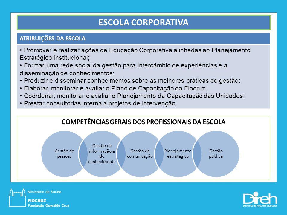 ESCOLA CORPORATIVA MATRIZ DE STAKEHOLDERS
