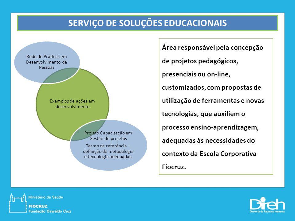 SERVIÇO DE SOLUÇÕES EDUCACIONAIS