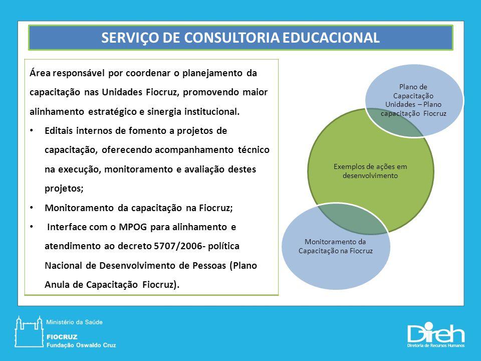 SERVIÇO DE CONSULTORIA EDUCACIONAL