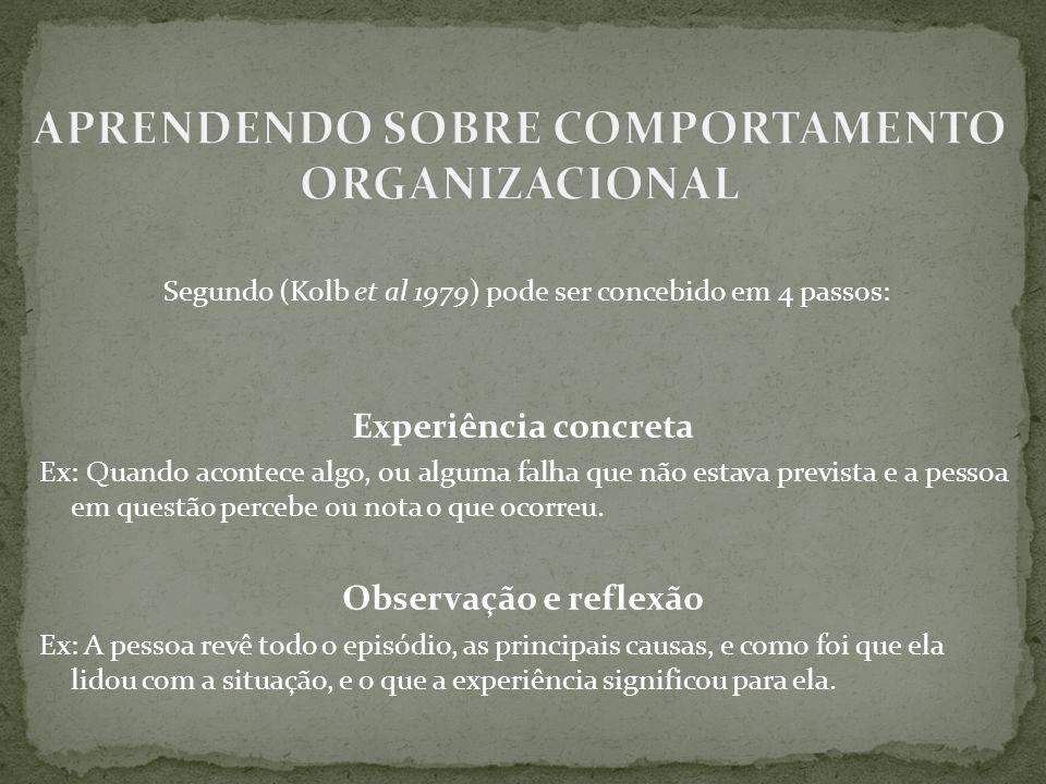APRENDENDO SOBRE COMPORTAMENTO ORGANIZACIONAL
