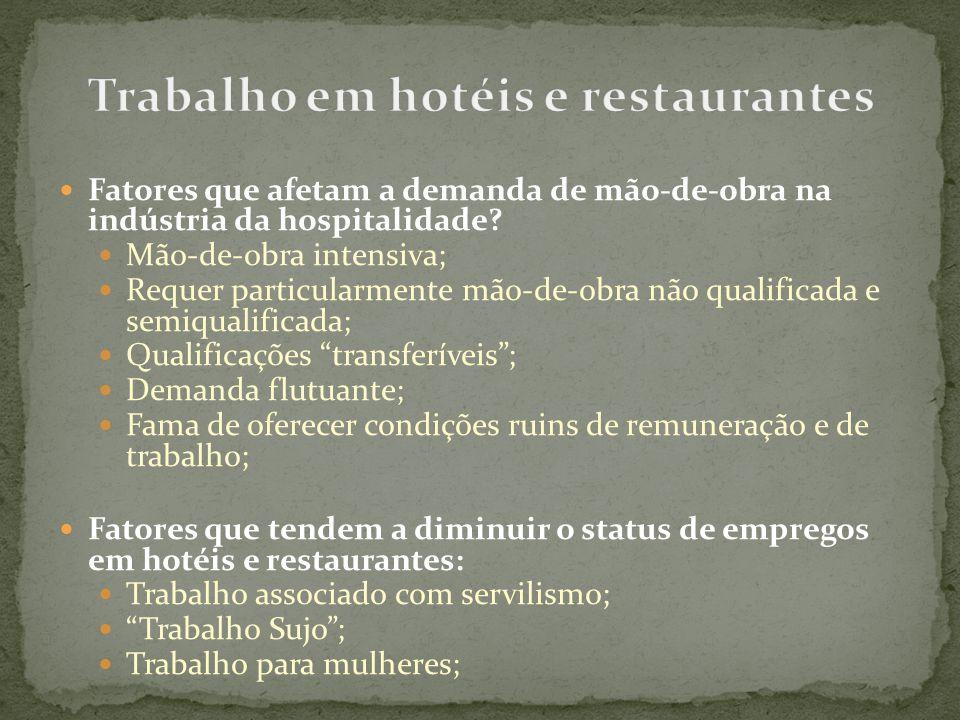 Trabalho em hotéis e restaurantes