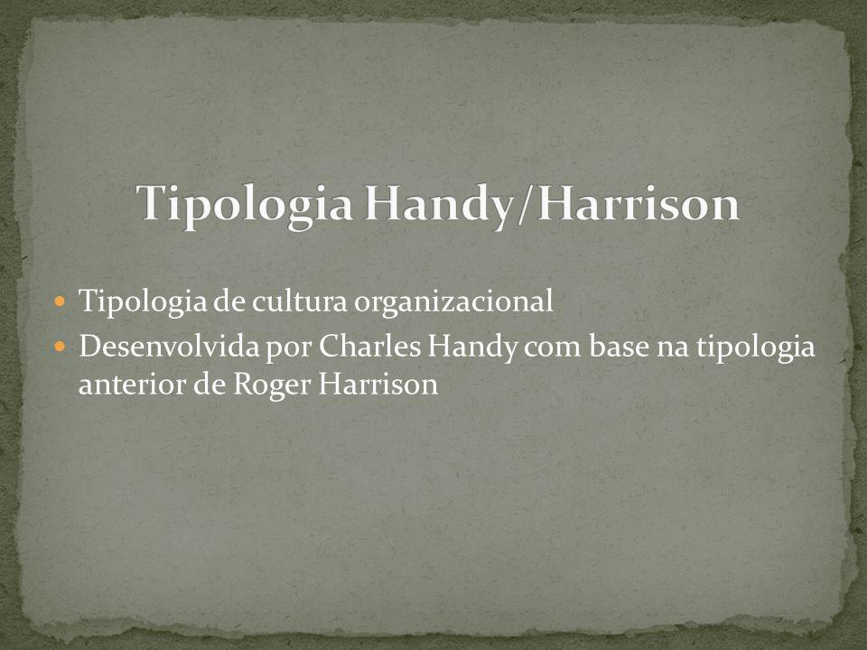 Tipologia Handy/Harrison