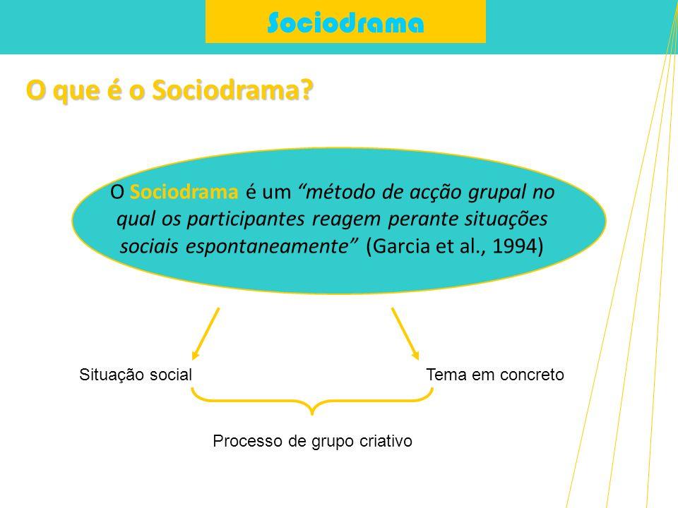 Sociodrama O que é o Sociodrama