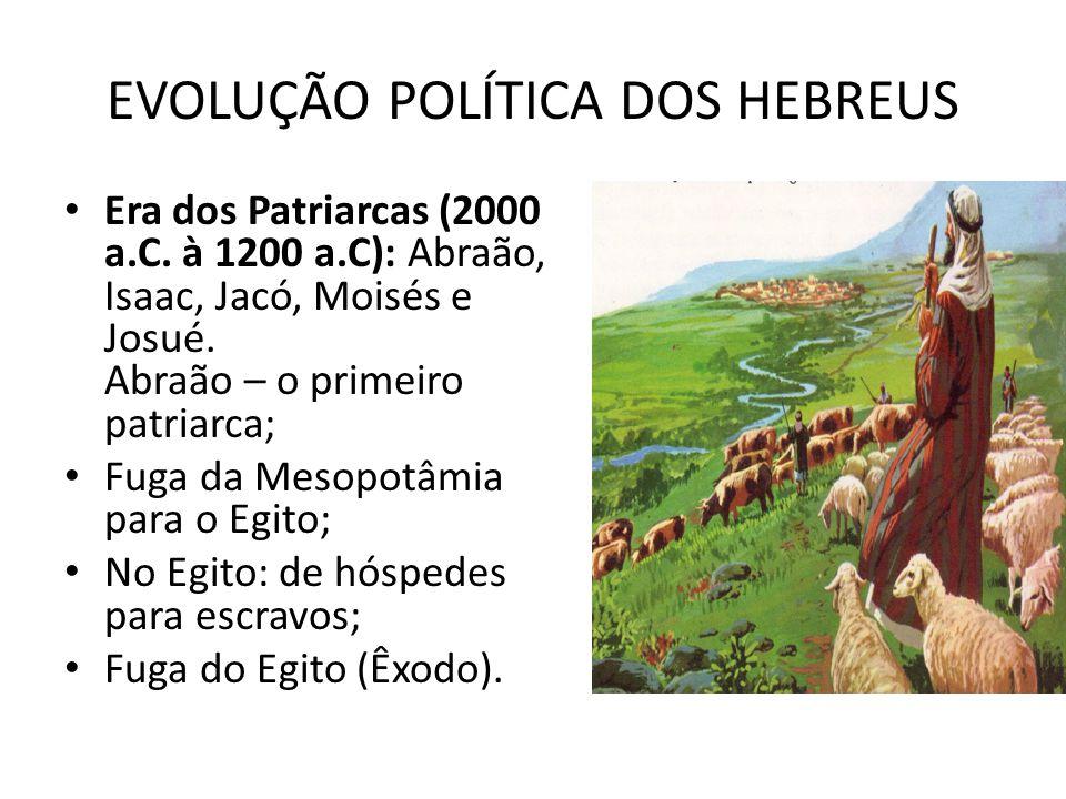 EVOLUÇÃO POLÍTICA DOS HEBREUS