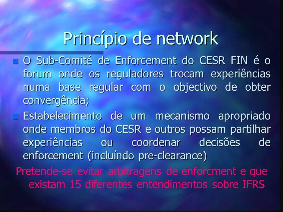 Princípio de network