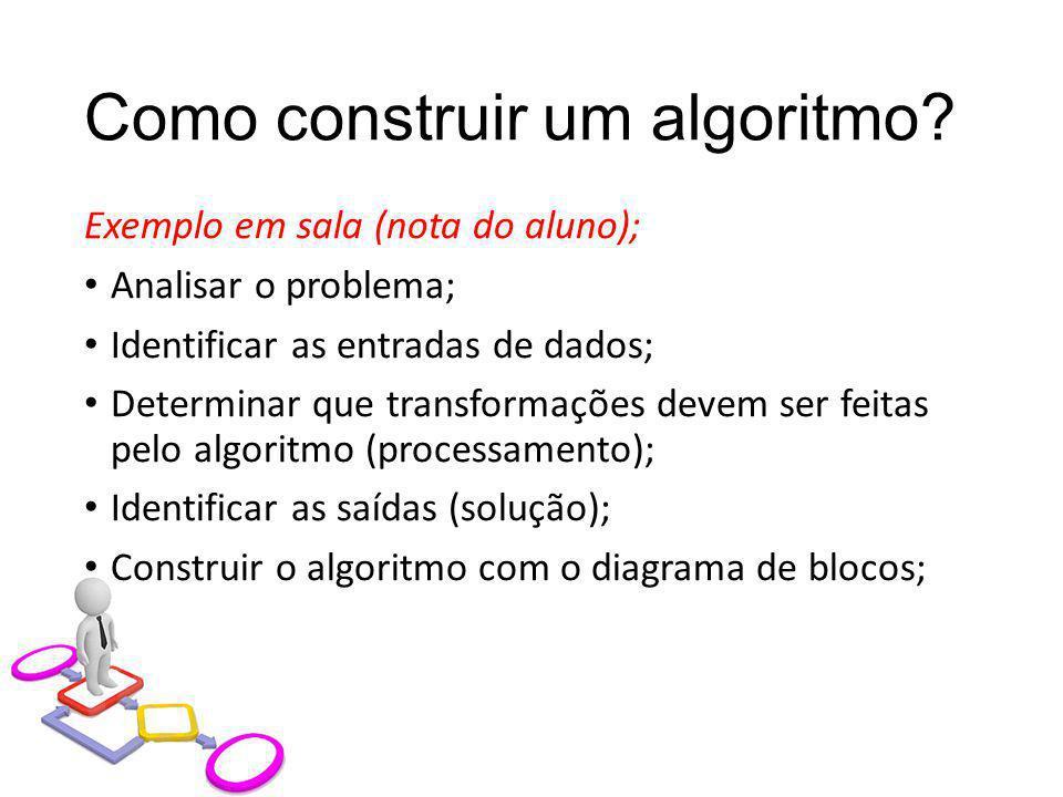 Como construir um algoritmo
