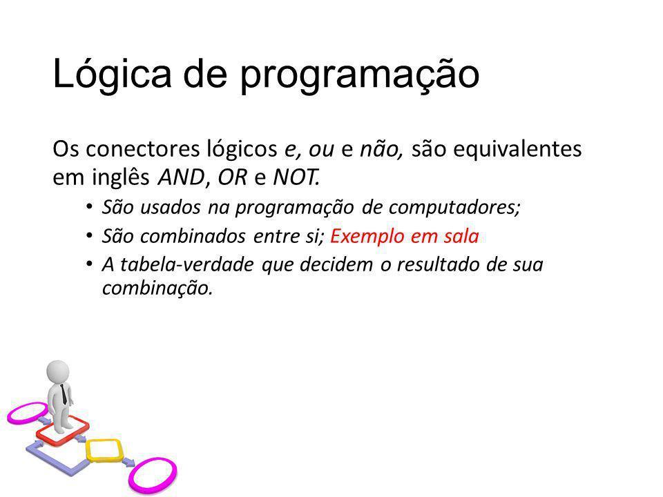 Lógica de programação Os conectores lógicos e, ou e não, são equivalentes em inglês AND, OR e NOT.
