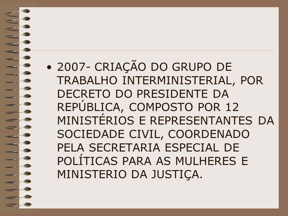 2007- CRIAÇÃO DO GRUPO DE TRABALHO INTERMINISTERIAL, POR DECRETO DO PRESIDENTE DA REPÚBLICA, COMPOSTO POR 12 MINISTÉRIOS E REPRESENTANTES DA SOCIEDADE CIVIL, COORDENADO PELA SECRETARIA ESPECIAL DE POLÍTICAS PARA AS MULHERES E MINISTERIO DA JUSTIÇA.