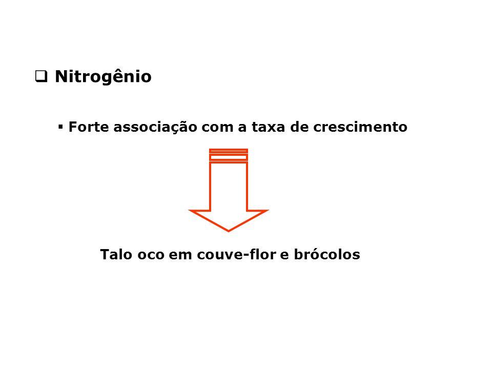 Nitrogênio Forte associação com a taxa de crescimento