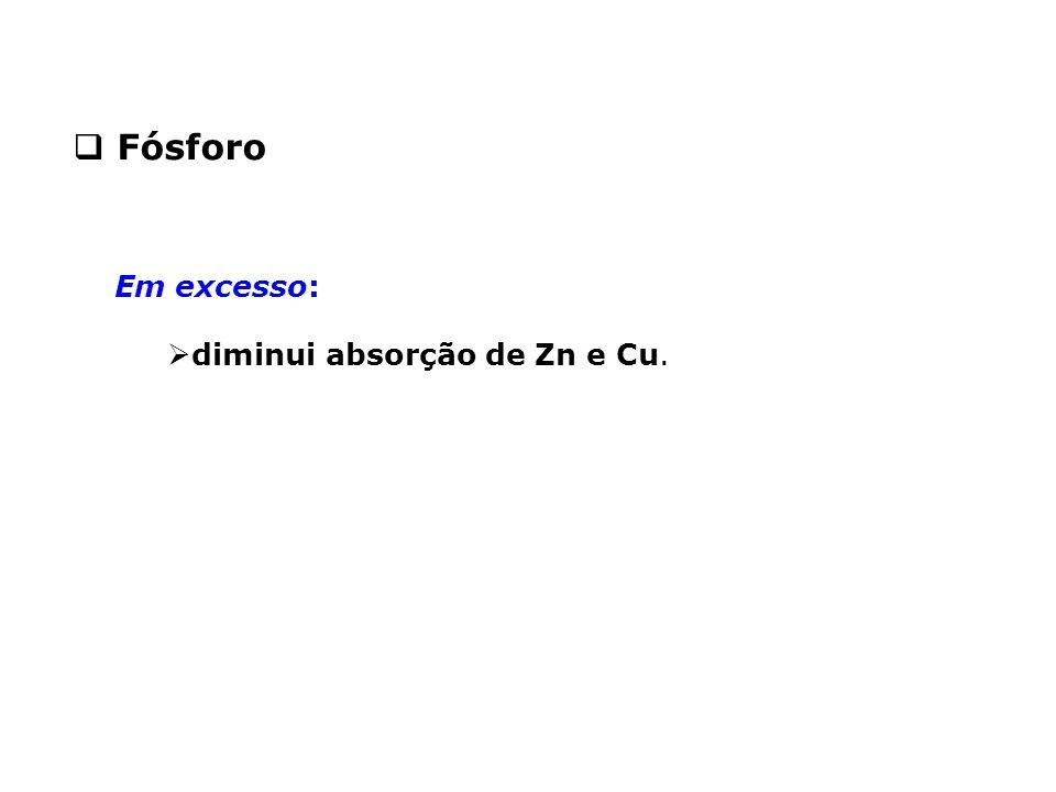 Fósforo Em excesso: diminui absorção de Zn e Cu.