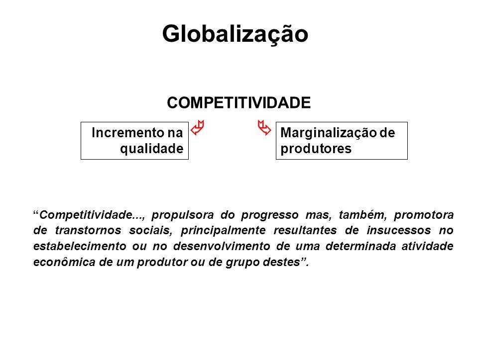 Globalização   COMPETITIVIDADE Incremento na qualidade