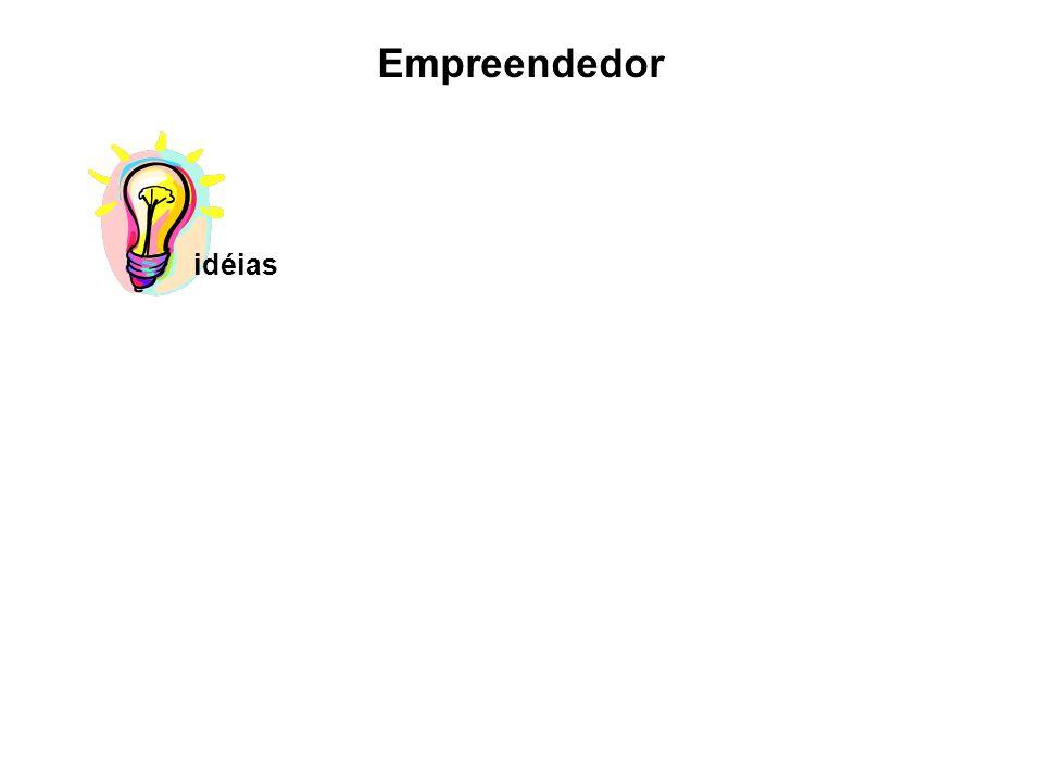 Empreendedor idéias