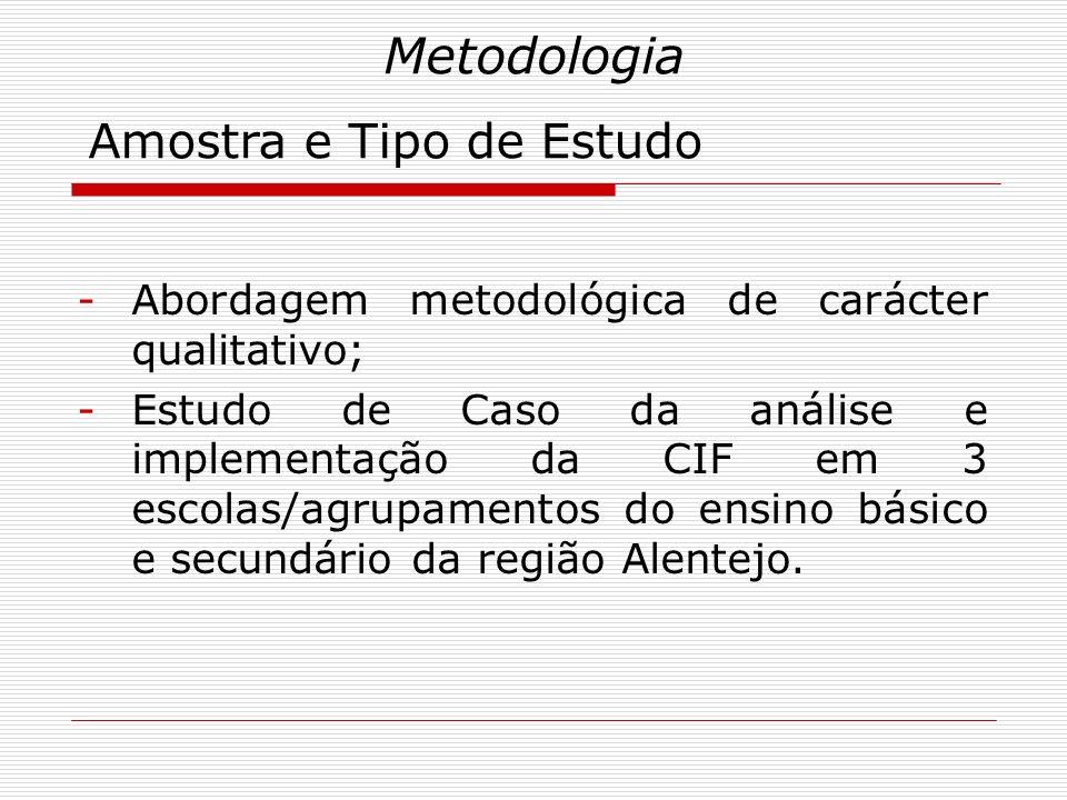 Metodologia Amostra e Tipo de Estudo