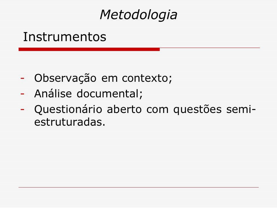 Metodologia Instrumentos Observação em contexto; Análise documental;