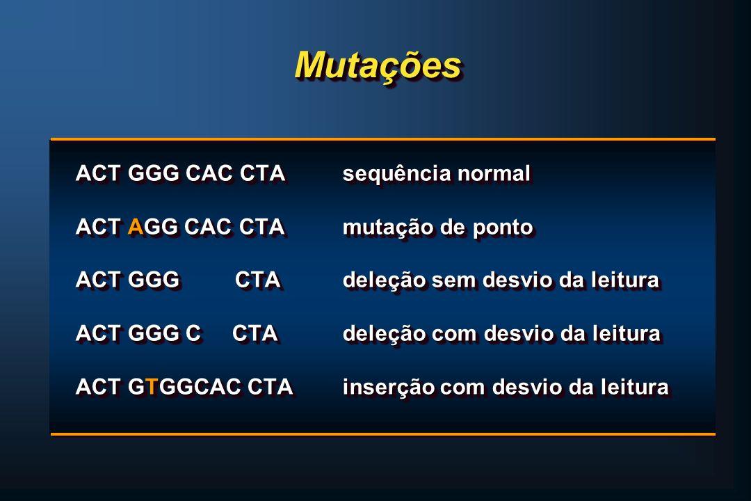 Mutações ACT GGG CAC CTA sequência normal