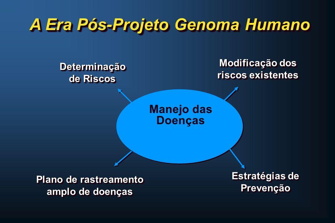 A Era Pós-Projeto Genoma Humano
