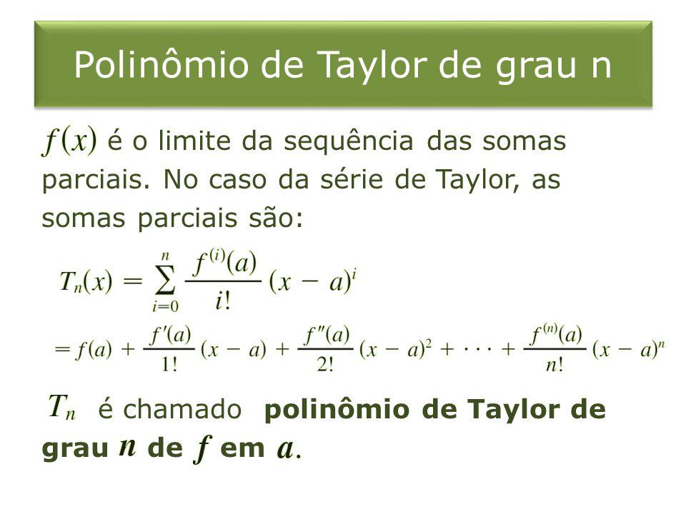 Polinômio de Taylor de grau n