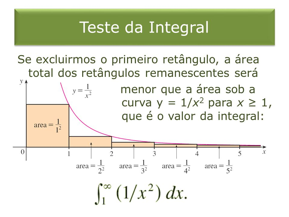 Teste da Integral
