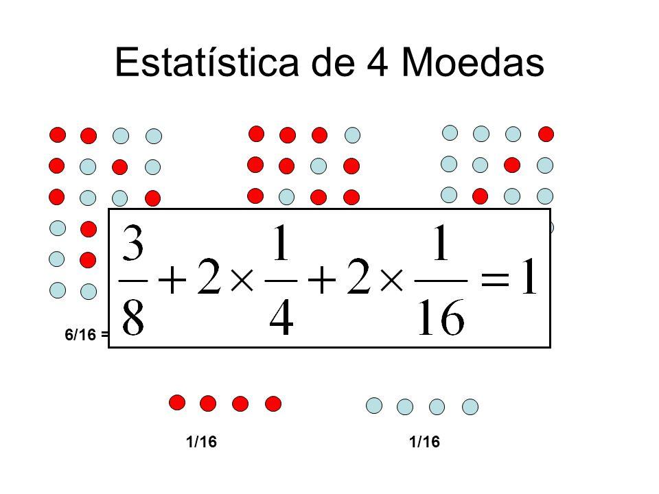 Estatística de 4 Moedas 4/16 = 1/4 4/16 = 1/4 6/16 = 3/8 1/16 1/16