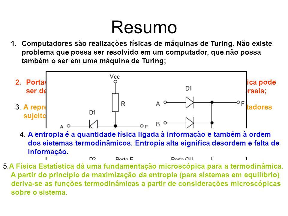 Resumo Computadores são realizações físicas de máquinas de Turing. Não existe. problema que possa ser resolvido em um computador, que não possa.