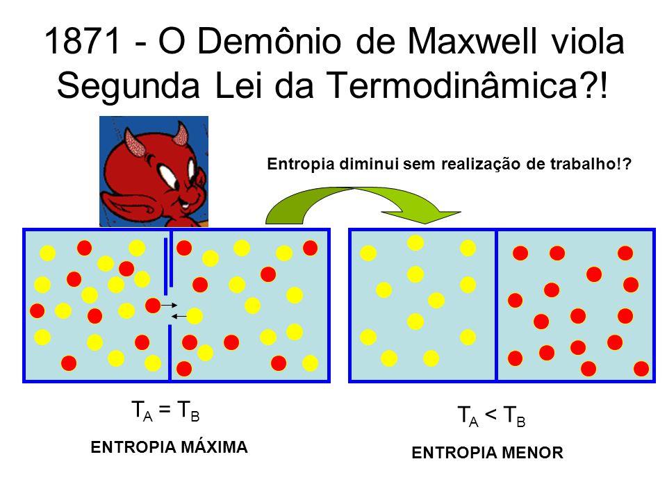 1871 - O Demônio de Maxwell viola Segunda Lei da Termodinâmica !