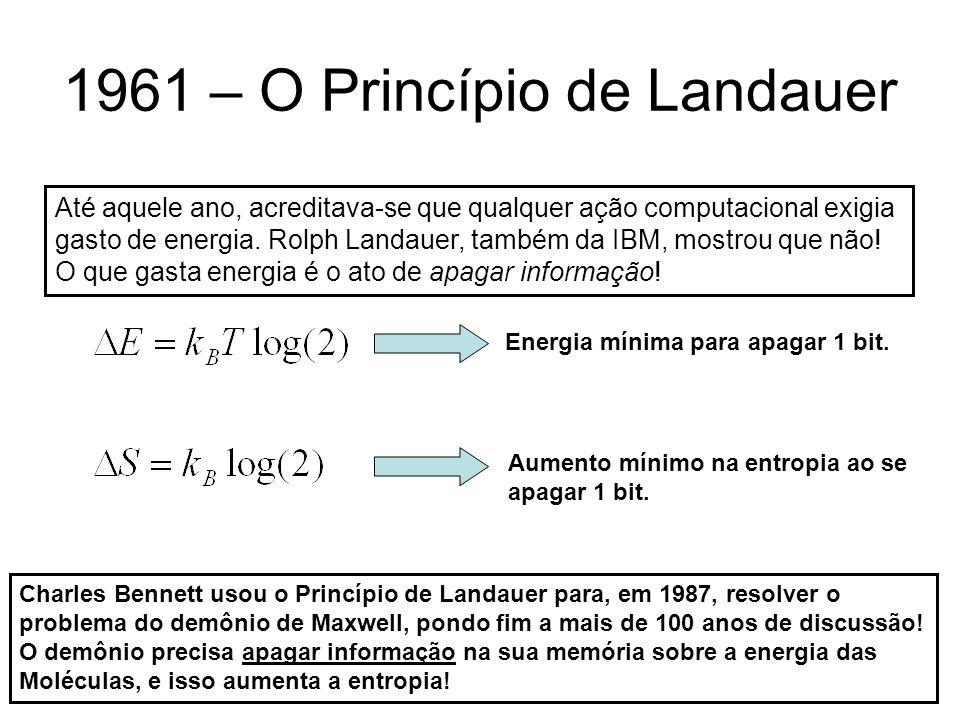 1961 – O Princípio de Landauer