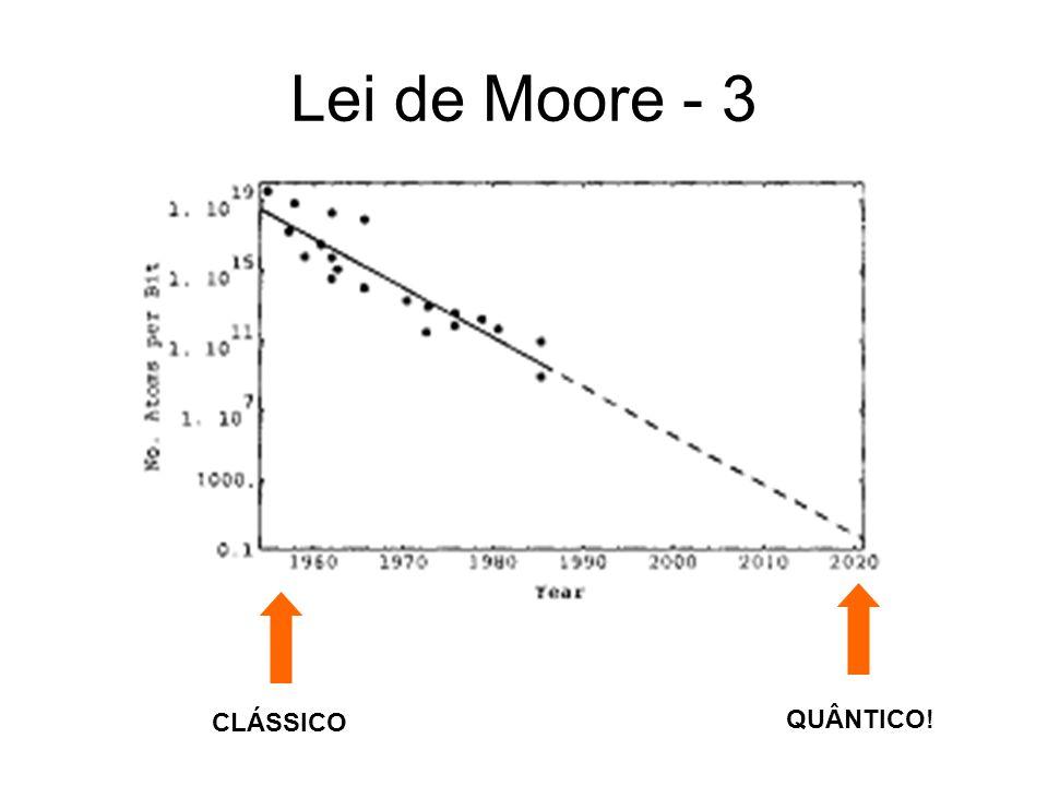 Lei de Moore - 3 CLÁSSICO QUÂNTICO!