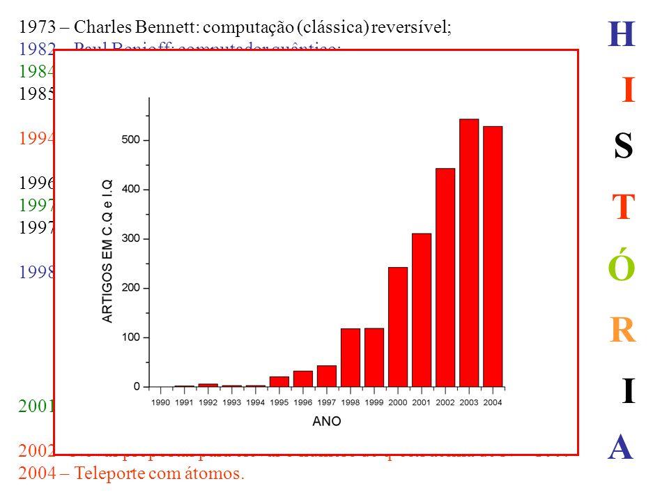 H 1973 – Charles Bennett: computação (clássica) reversível; 1982 – Paul Benioff: computador quântico;
